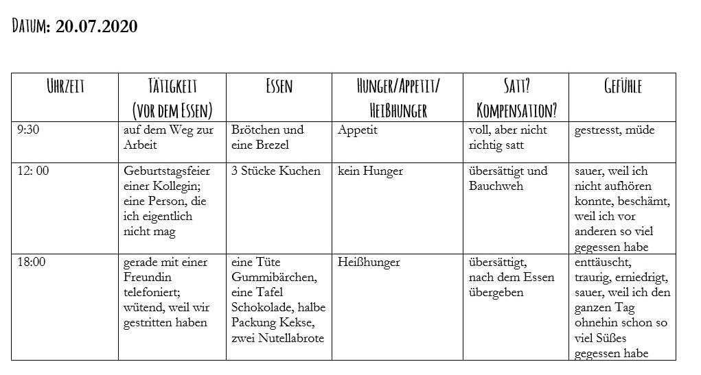 essensplan_schlechter_tag